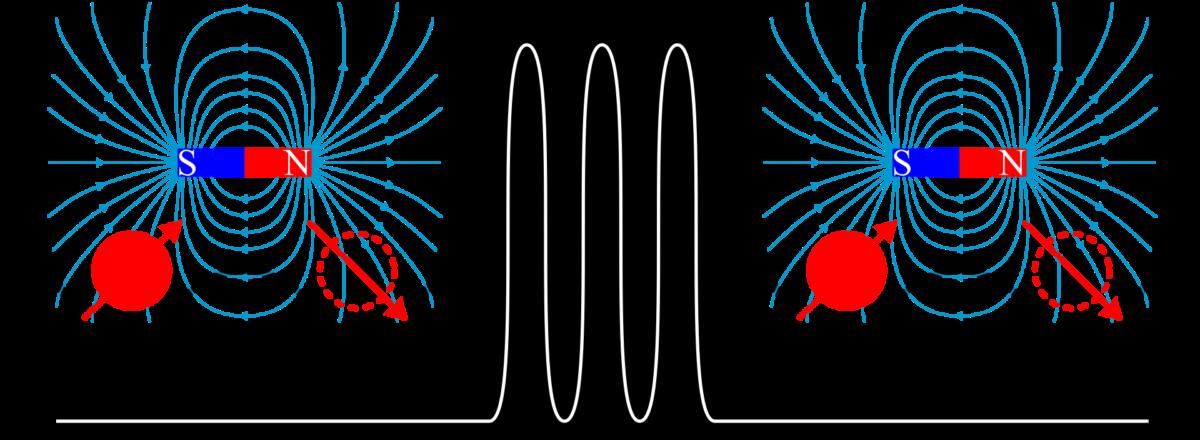 Two double quantum dots