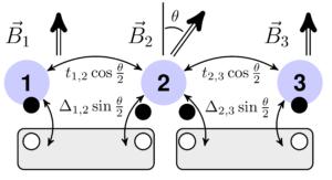 Floquet Majorana Fermions in superconducting quantum dots