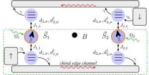 Dissipative Long-Range Entanglement Generation between Electronic Spins